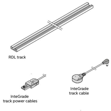 Integrade Minitrack Philips