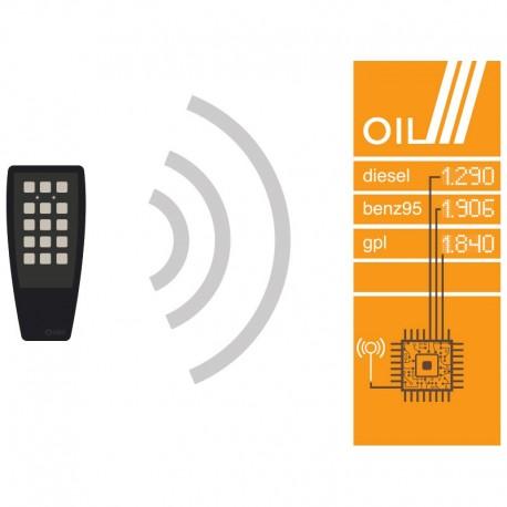 Prezziari LED per Stazioni Carburanti